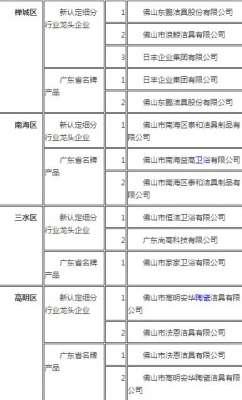 箭牌、东鹏、日丰、法恩莎等成功入选佛山质监局质量发展专项资金扶持奖励项目名单木粉机